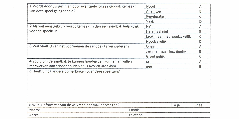 20160204 tabel enquete